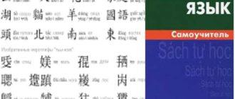 Сегодняшняя письменность Вьетнама